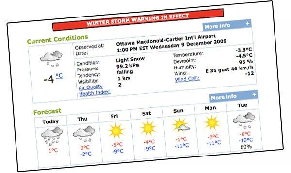 Metéo tempête neige (09-12-09)