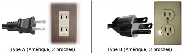 Prises électriques Canada, Amérique du Nord (type A et B)
