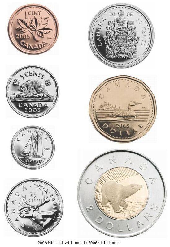 piece de monnaie dollar